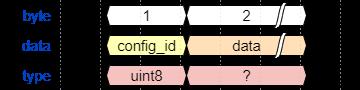 docs/_static/SET_VALUE.png