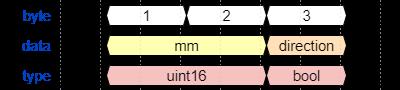 docs/_static/START_MOVE_MM.png